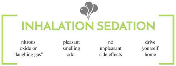 Inhalation Sedation Benefits